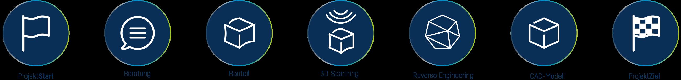 3d-messtechnik-taktile-messtechnik-3d-vermessung-scanning