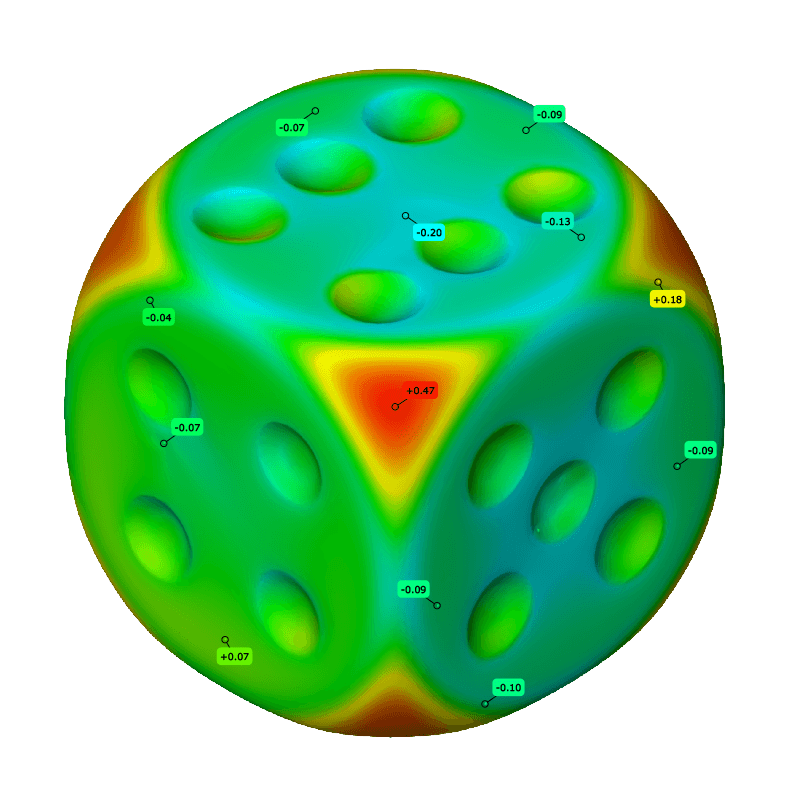 optisches-messtechnik-3d-koordinantenmesstechnik-rundlauf-cad-scanning